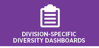 Division-specific diversity dashboards